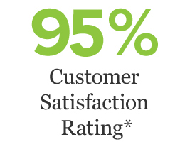 97%25 Customer Satisfaction Rating