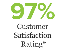 97% Customer Satisfaction Rating